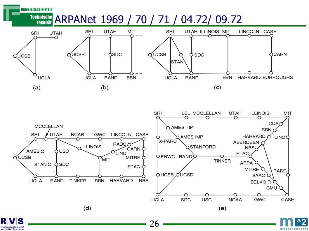 ARPANet 1969 / 70 / 71 / 04.72/ 09.72