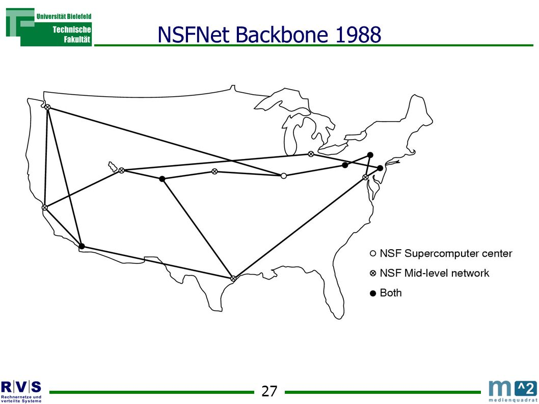 NSFNet Backbone 1988