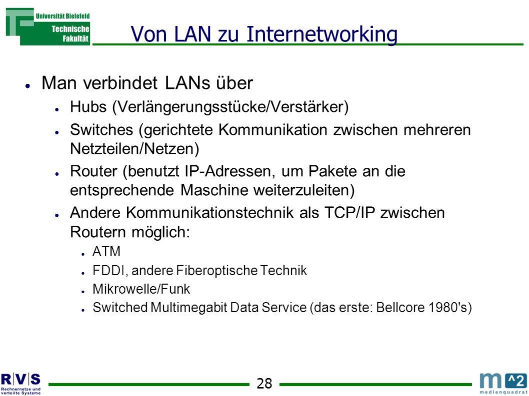 Von LAN zu Internetworking