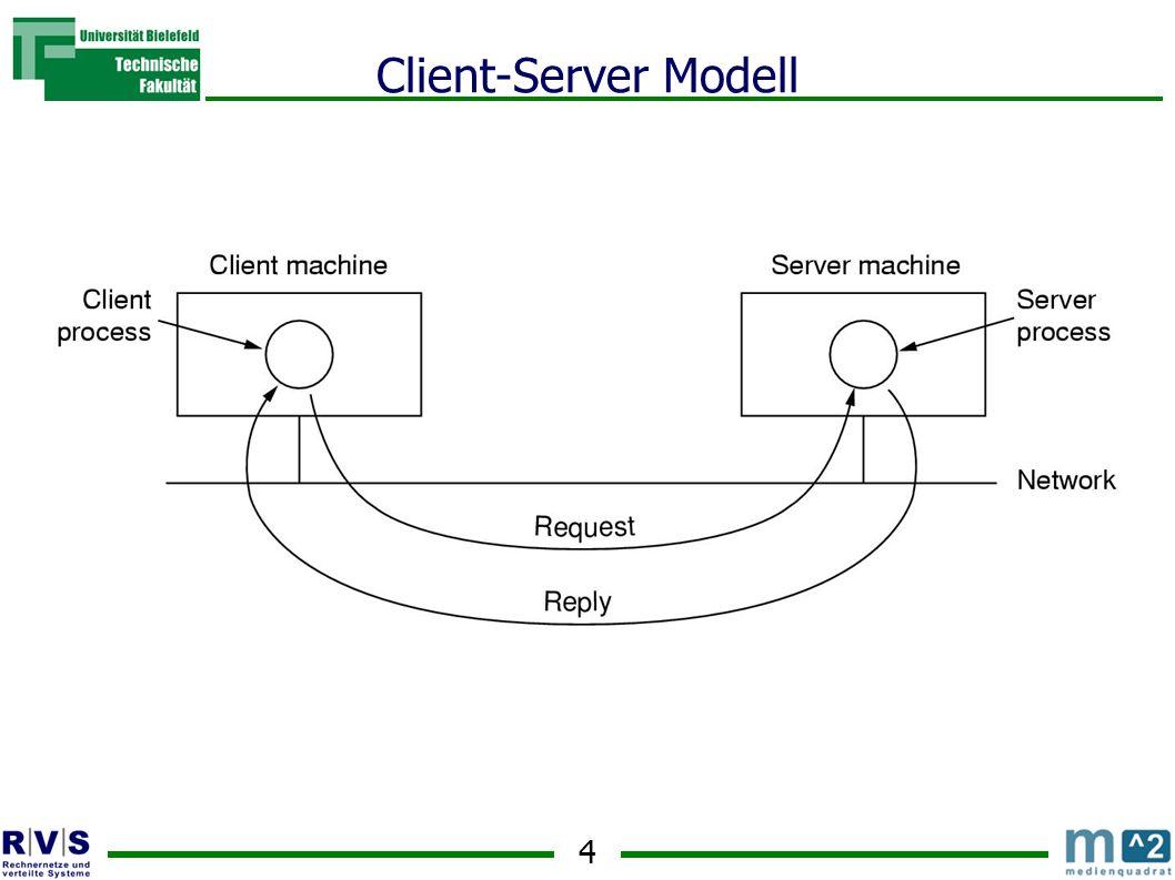 Client-Server Modell