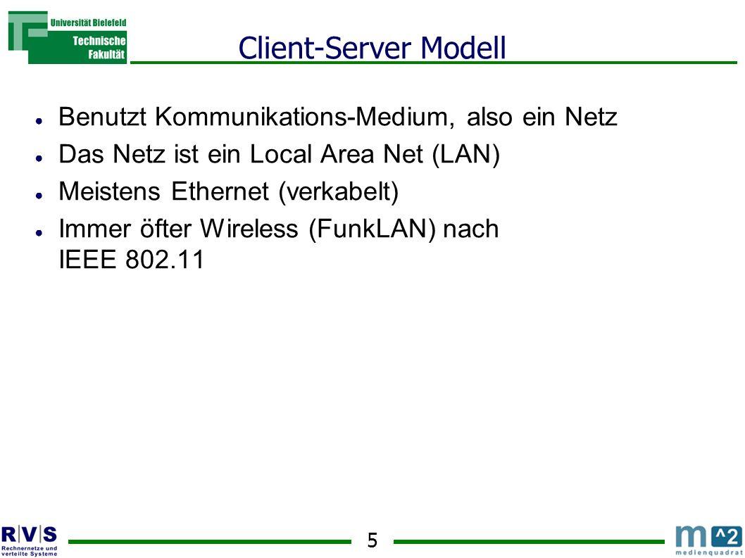 Client-Server Modell Benutzt Kommunikations-Medium, also ein Netz