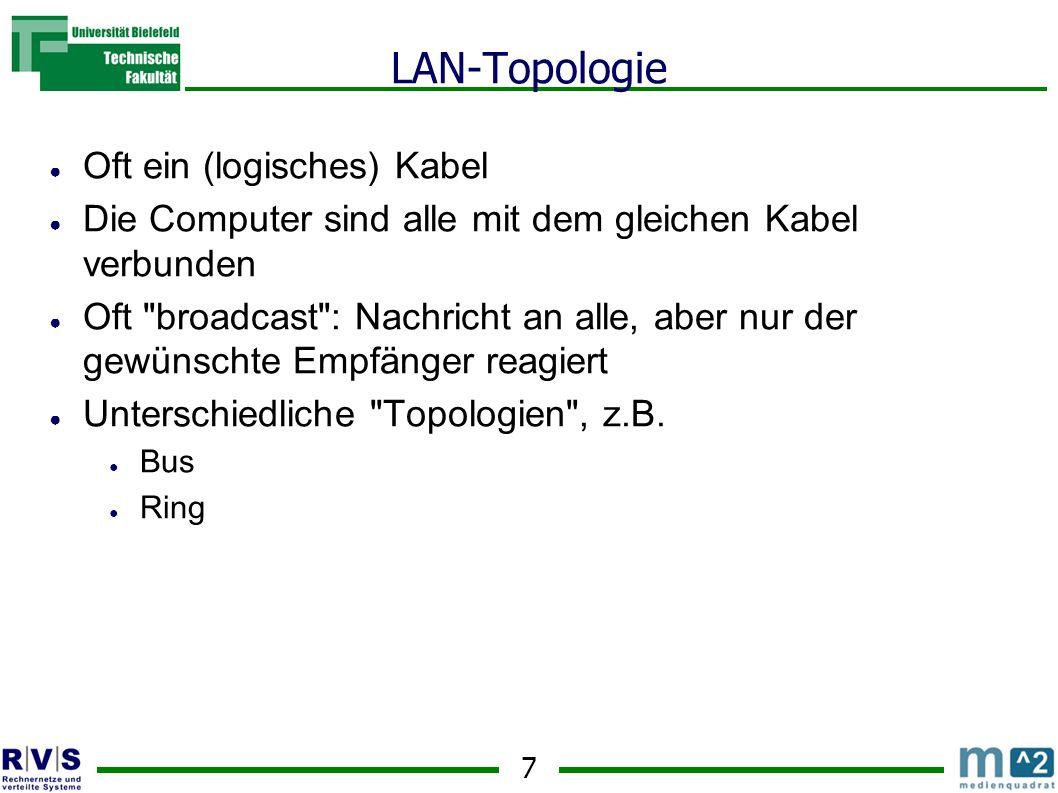 LAN-Topologie Oft ein (logisches) Kabel