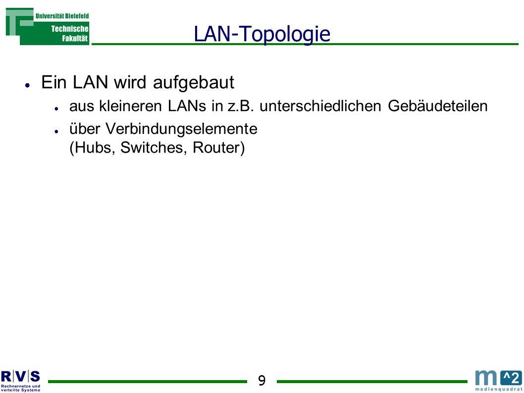 LAN-Topologie Ein LAN wird aufgebaut