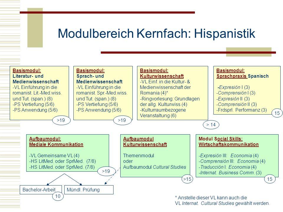 Modulbereich Kernfach: Hispanistik