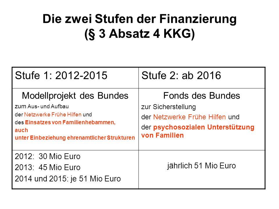 Die zwei Stufen der Finanzierung (§ 3 Absatz 4 KKG)