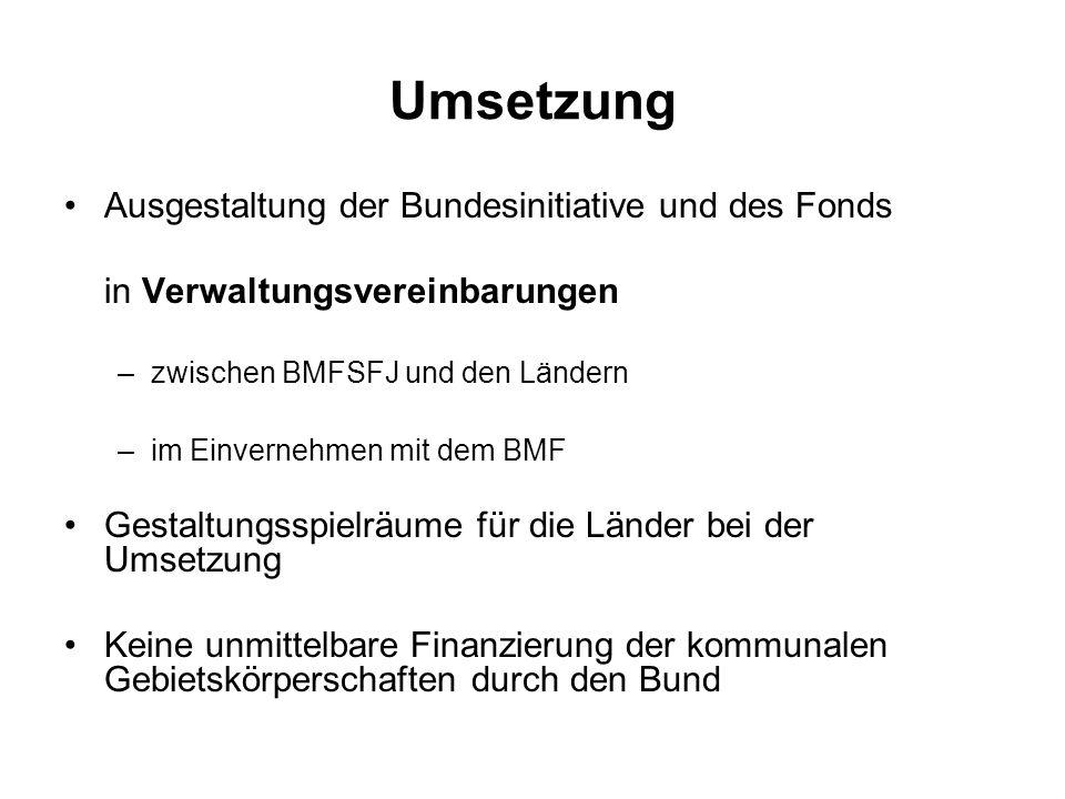 Umsetzung Ausgestaltung der Bundesinitiative und des Fonds
