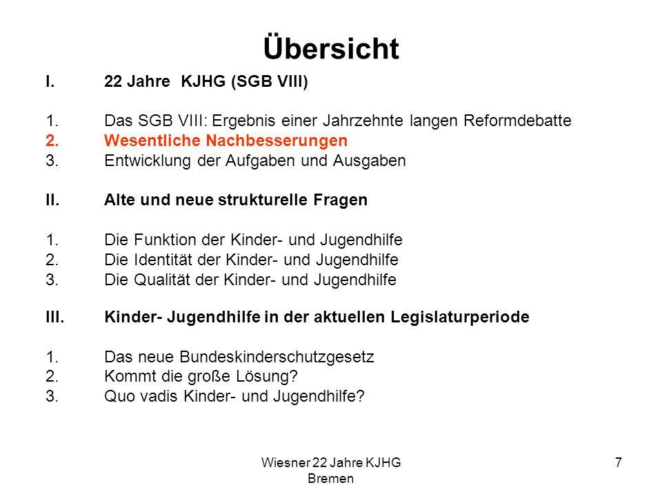 Übersicht 22 Jahre KJHG (SGB VIII)