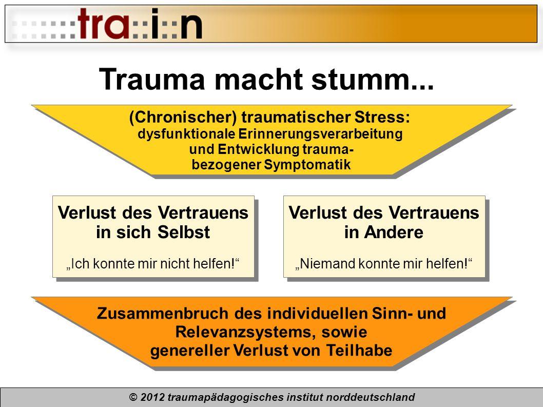 Trauma macht stumm... Verlust des Vertrauens in sich Selbst