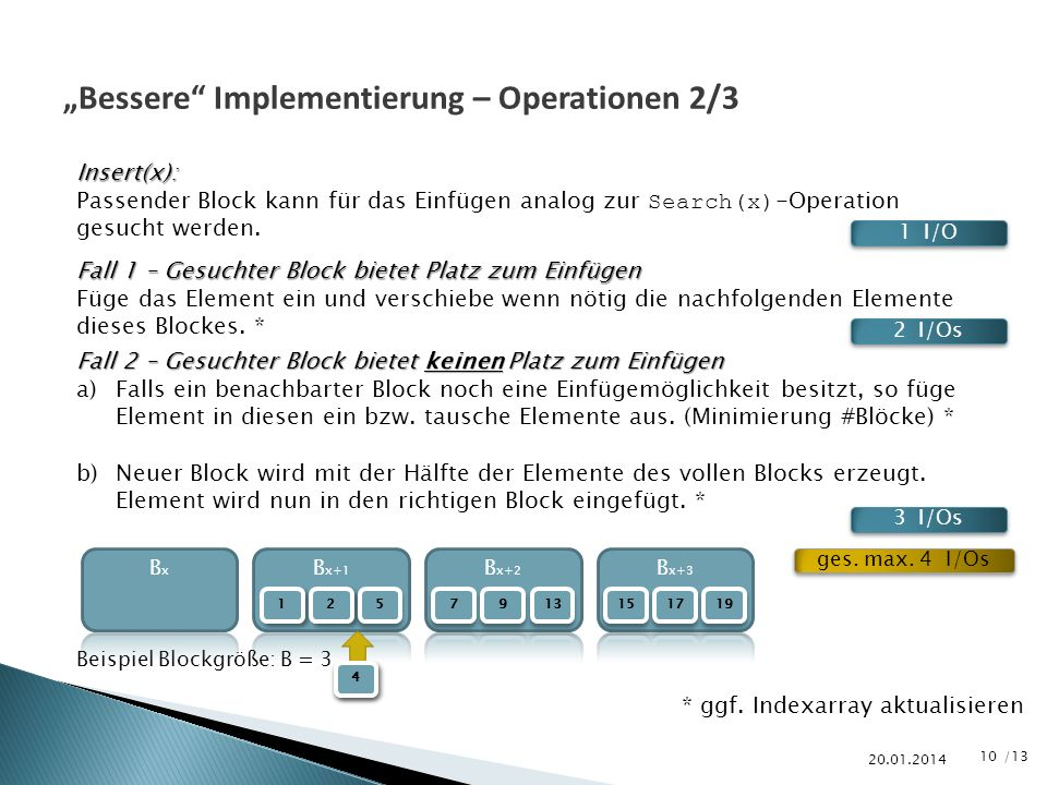 """Bessere Implementierung – Operationen 2/3"