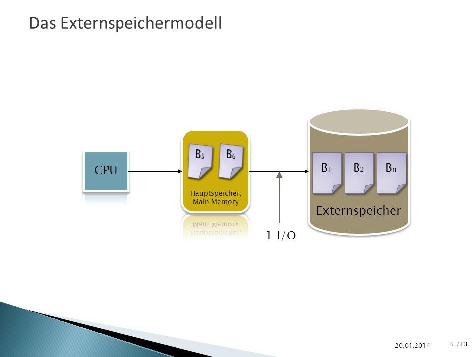 Das Externspeichermodell