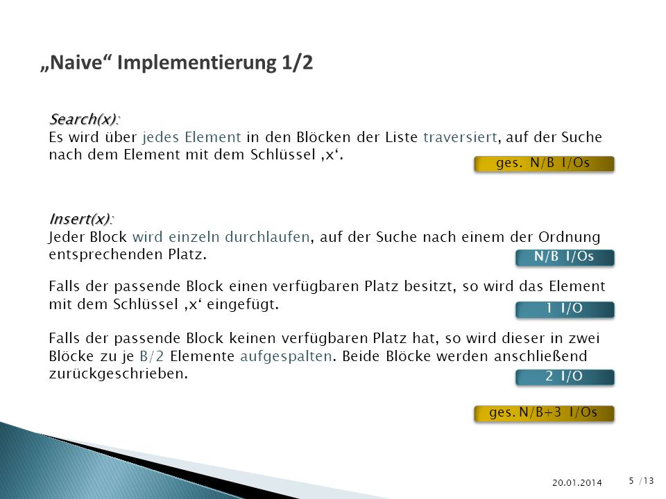 """Naive Implementierung 1/2"