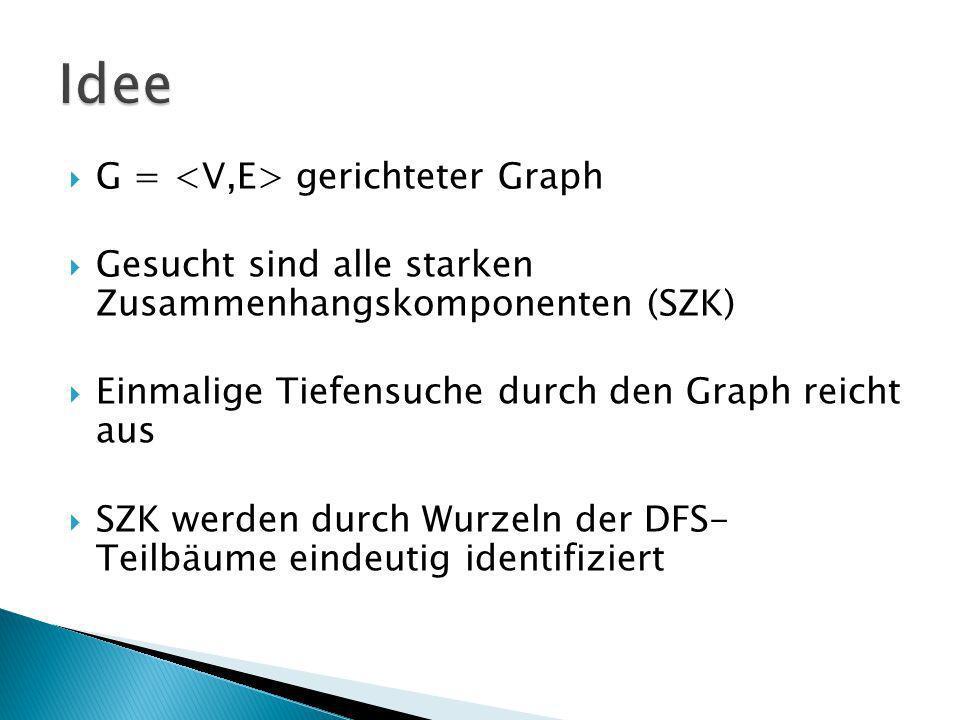 Idee G = <V,E> gerichteter Graph