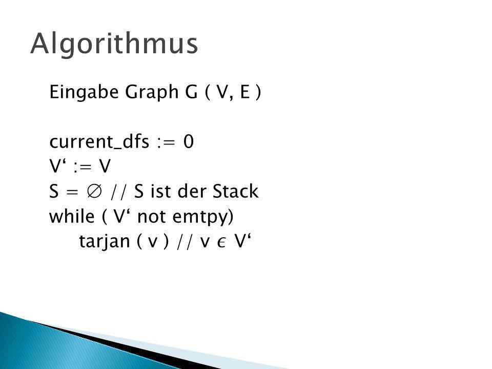 Algorithmus Eingabe Graph G ( V, E ) current_dfs := 0 V' := V