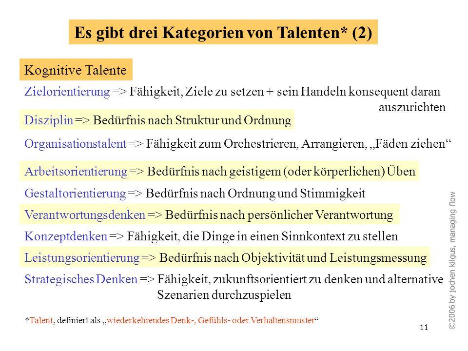 Es gibt drei Kategorien von Talenten* (2)