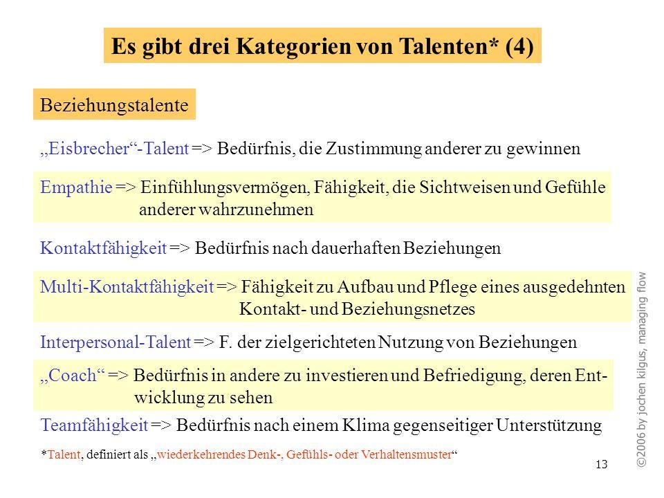 Es gibt drei Kategorien von Talenten* (4)