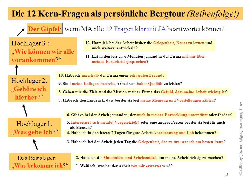 Die 12 Kern-Fragen als persönliche Bergtour (Reihenfolge!)
