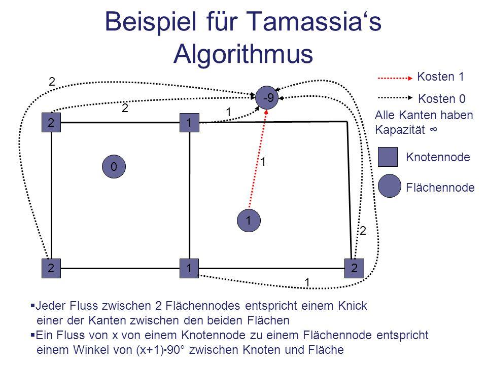Beispiel für Tamassia's Algorithmus