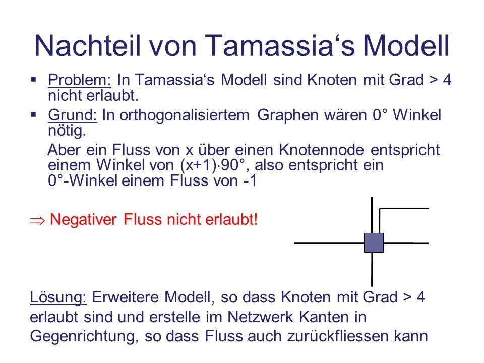 Nachteil von Tamassia's Modell
