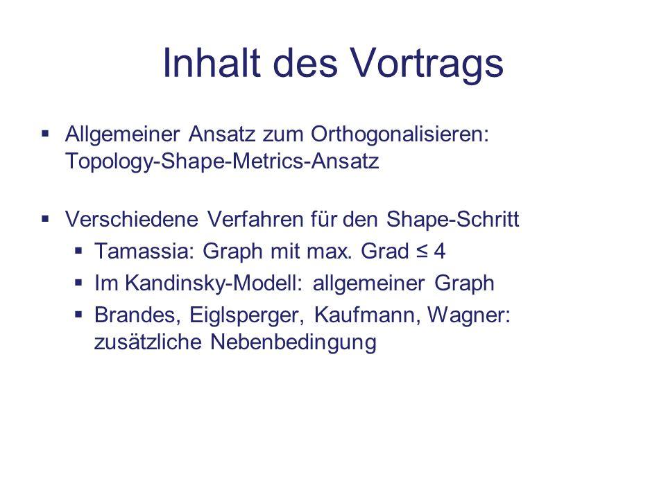 Inhalt des VortragsAllgemeiner Ansatz zum Orthogonalisieren: Topology-Shape-Metrics-Ansatz. Verschiedene Verfahren für den Shape-Schritt.
