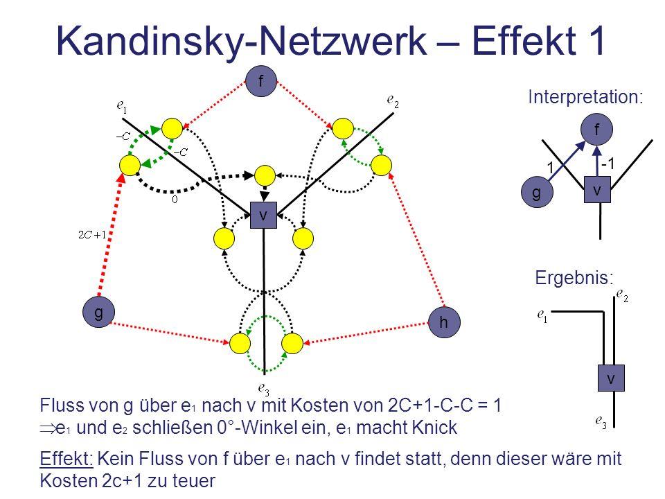 Kandinsky-Netzwerk – Effekt 1