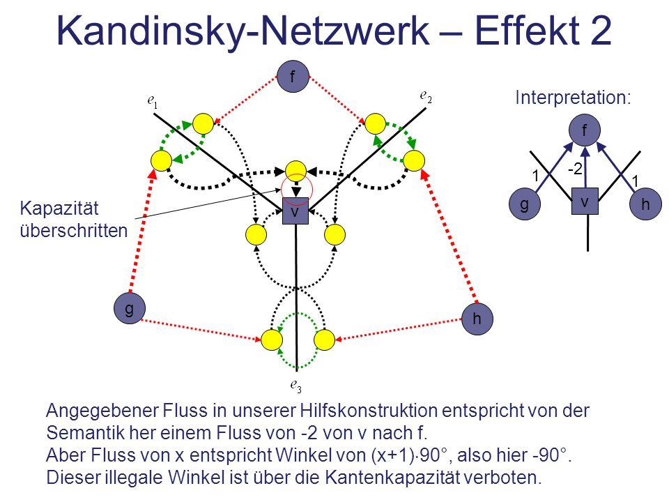 Kandinsky-Netzwerk – Effekt 2