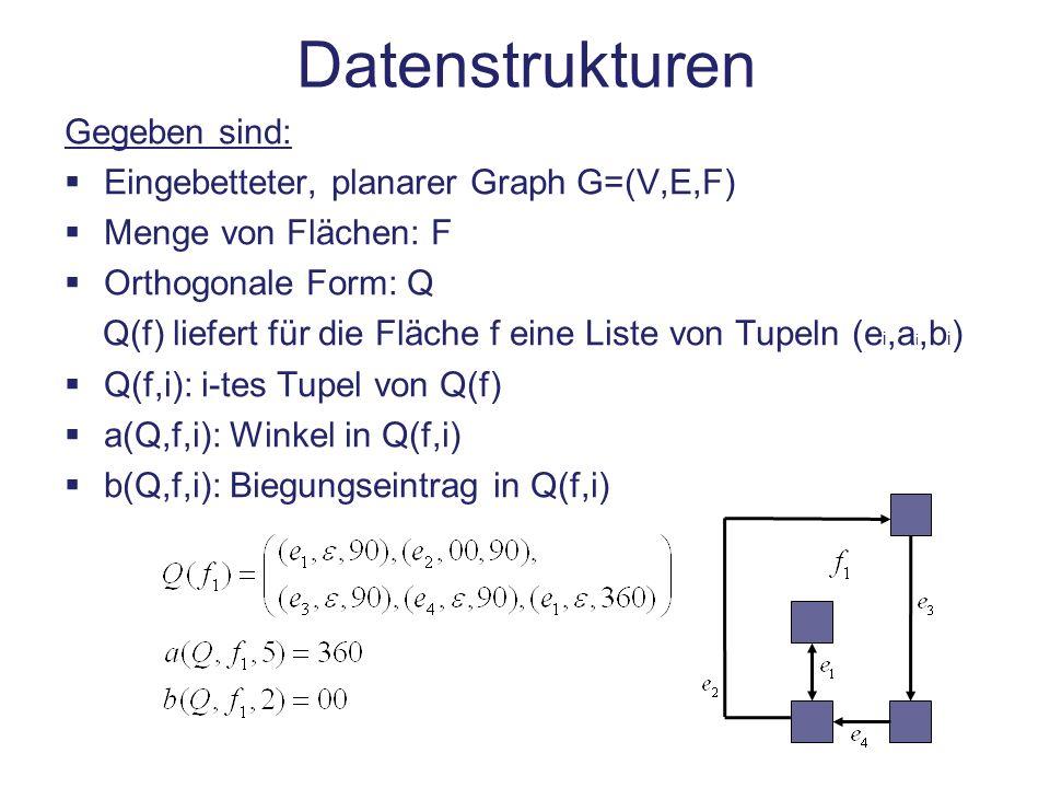 Datenstrukturen Gegeben sind: Eingebetteter, planarer Graph G=(V,E,F)