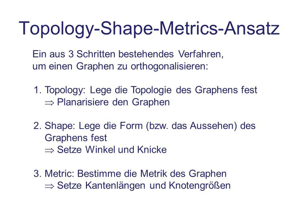 Topology-Shape-Metrics-Ansatz