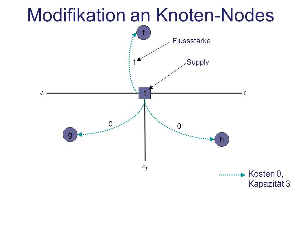 Modifikation an Knoten-Nodes