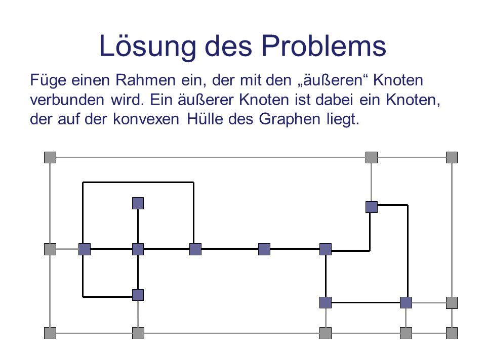 """Lösung des ProblemsFüge einen Rahmen ein, der mit den """"äußeren Knoten. verbunden wird. Ein äußerer Knoten ist dabei ein Knoten,"""