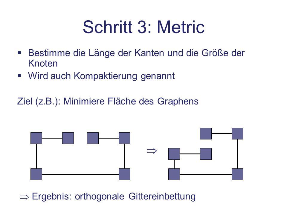 Schritt 3: MetricBestimme die Länge der Kanten und die Größe der Knoten. Wird auch Kompaktierung genannt.
