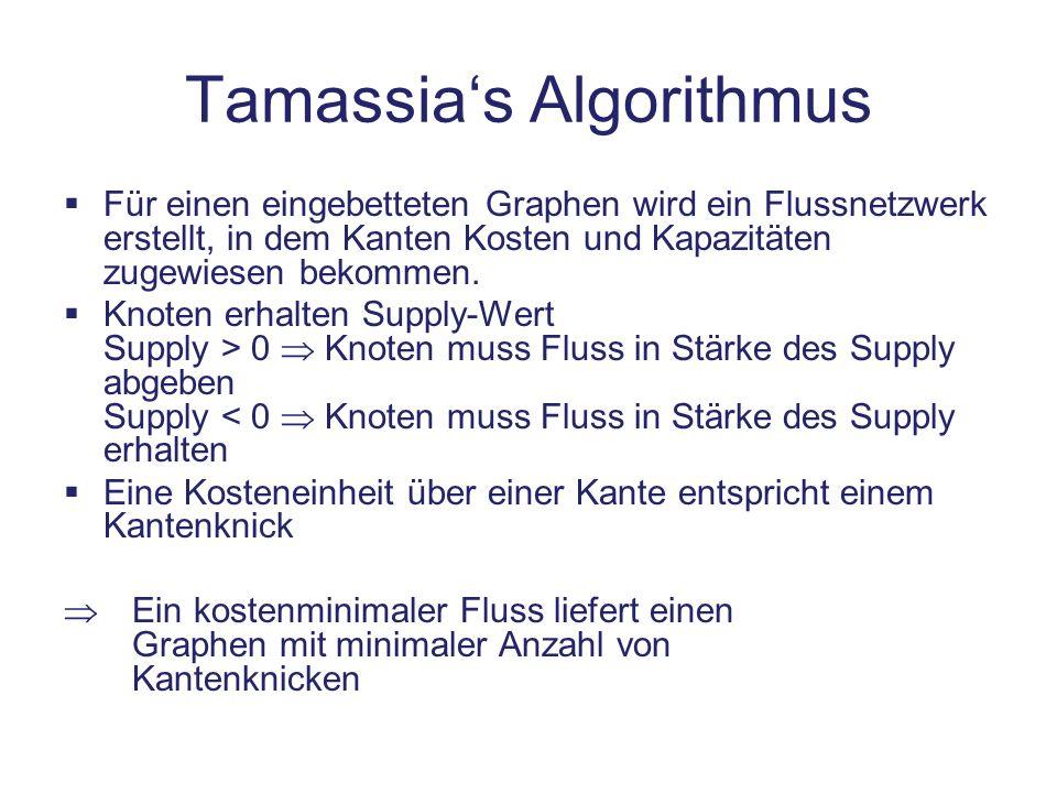 Tamassia's Algorithmus