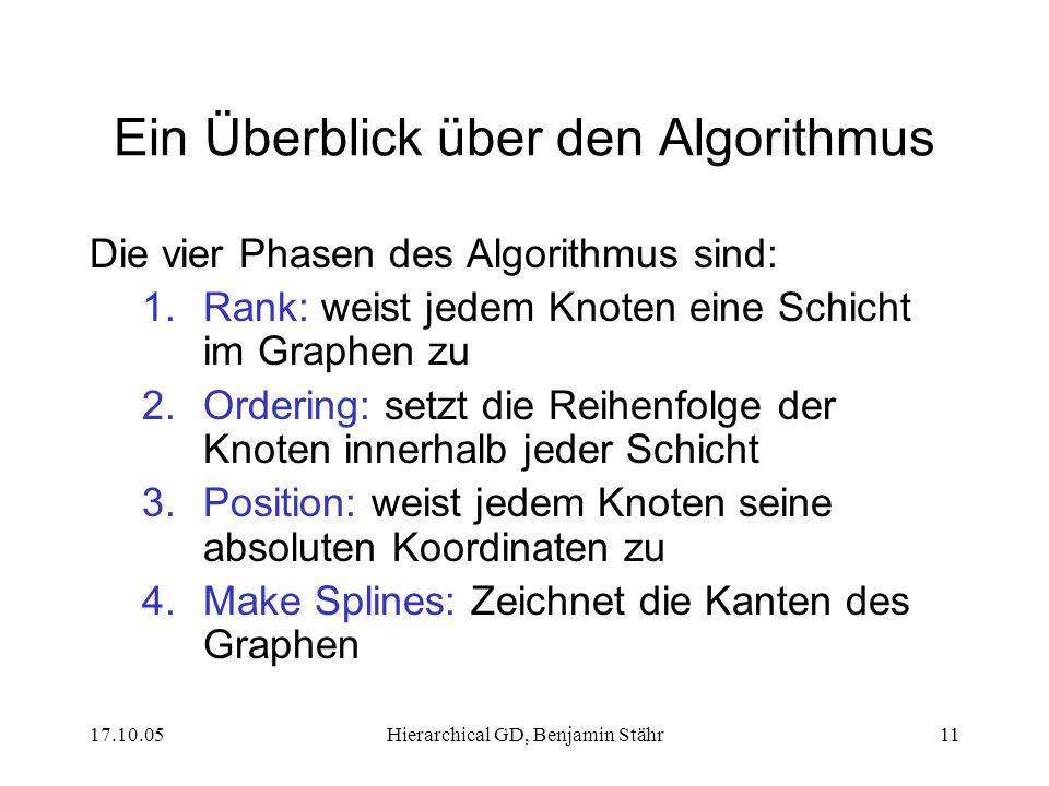 Ein Überblick über den Algorithmus