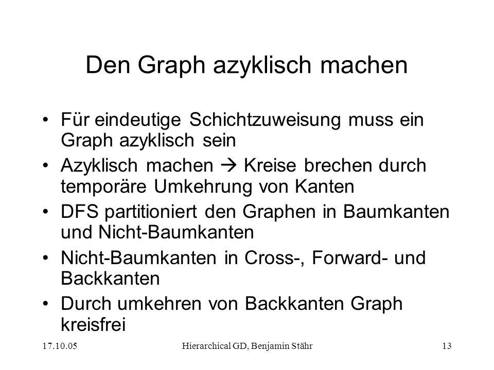 Den Graph azyklisch machen