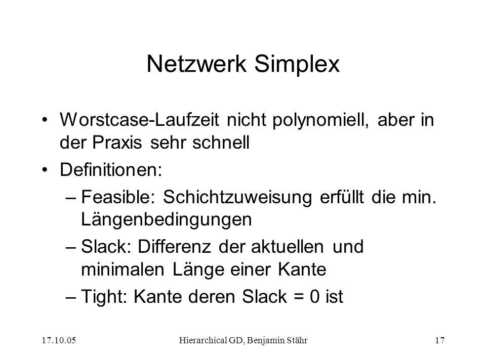 Hierarchical GD, Benjamin Stähr