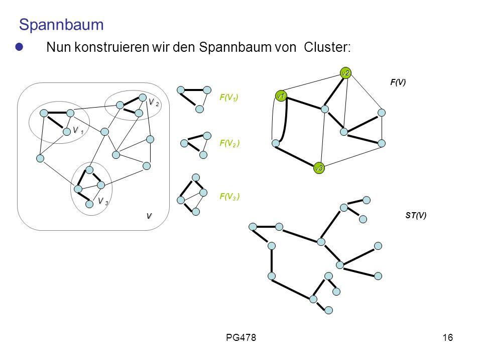 Spannbaum Nun konstruieren wir den Spannbaum von Cluster: v PG478 F(V)
