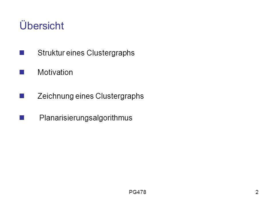 Übersicht Struktur eines Clustergraphs Motivation