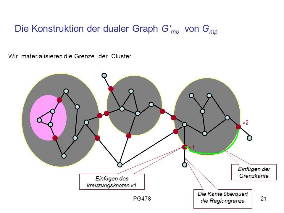 Die Konstruktion der dualer Graph G'mp von Gmp