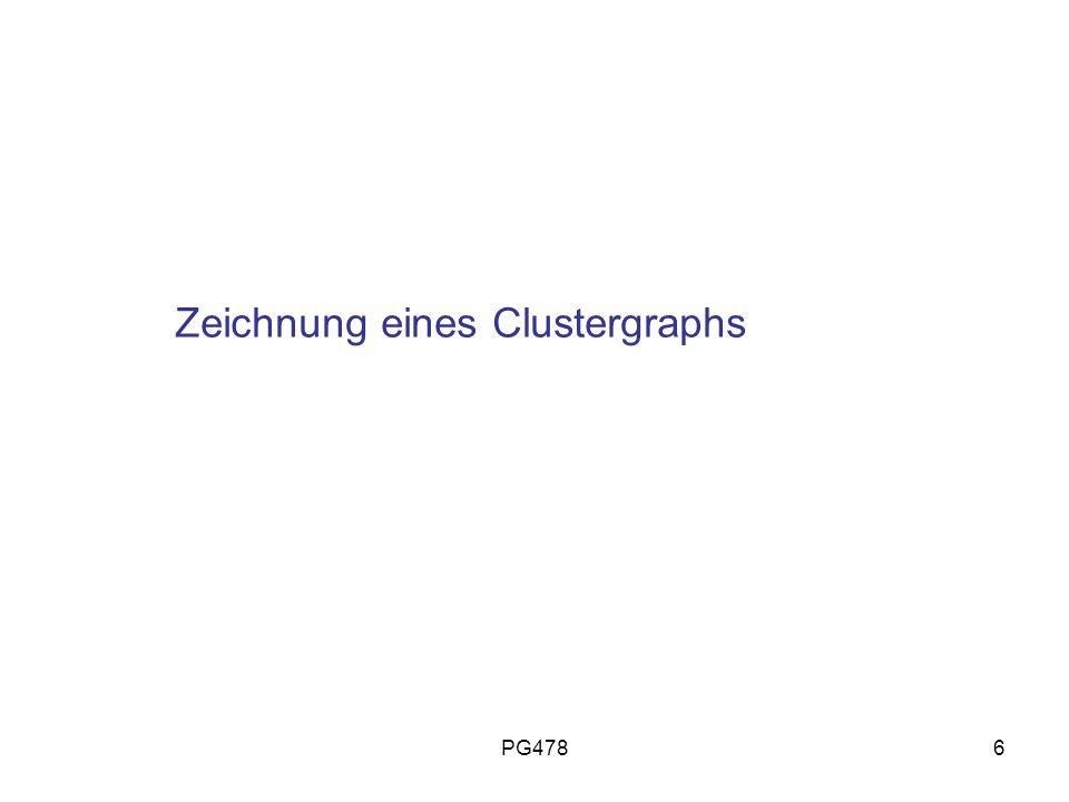 Zeichnung eines Clustergraphs