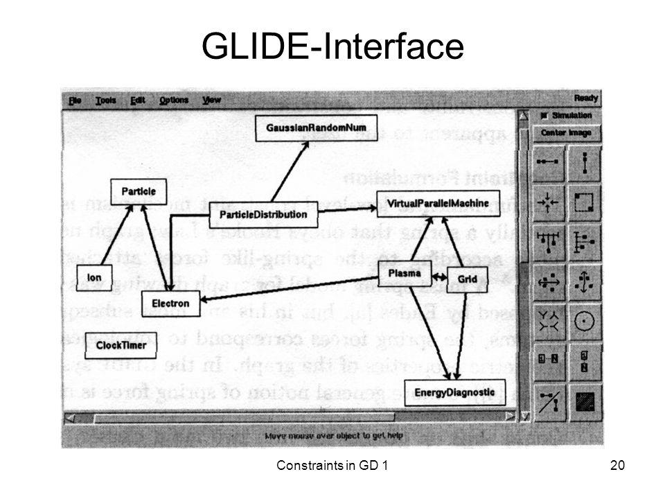 GLIDE-Interface die muss woanders hin Constraints in GD 1
