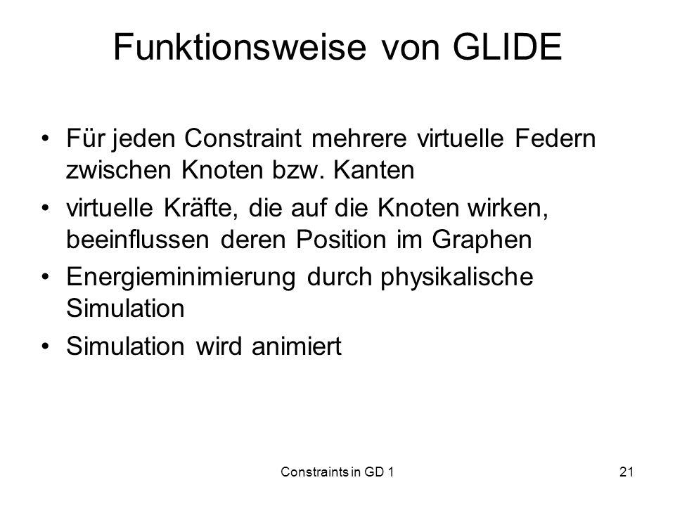 Funktionsweise von GLIDE