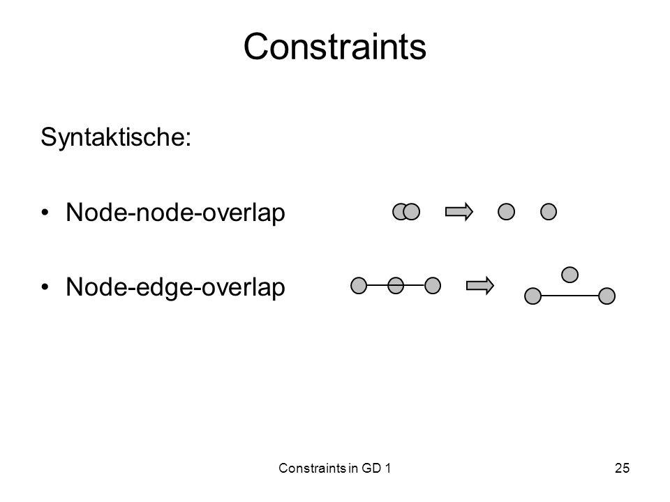 Constraints Syntaktische: Node-node-overlap Node-edge-overlap
