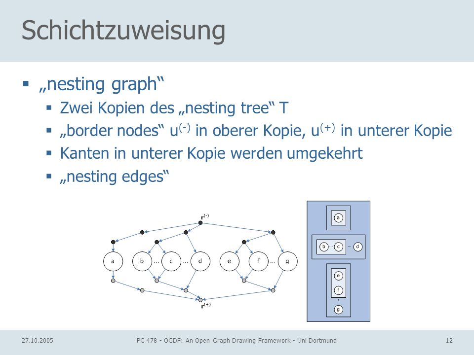 PG 478 - OGDF: An Open Graph Drawing Framework - Uni Dortmund