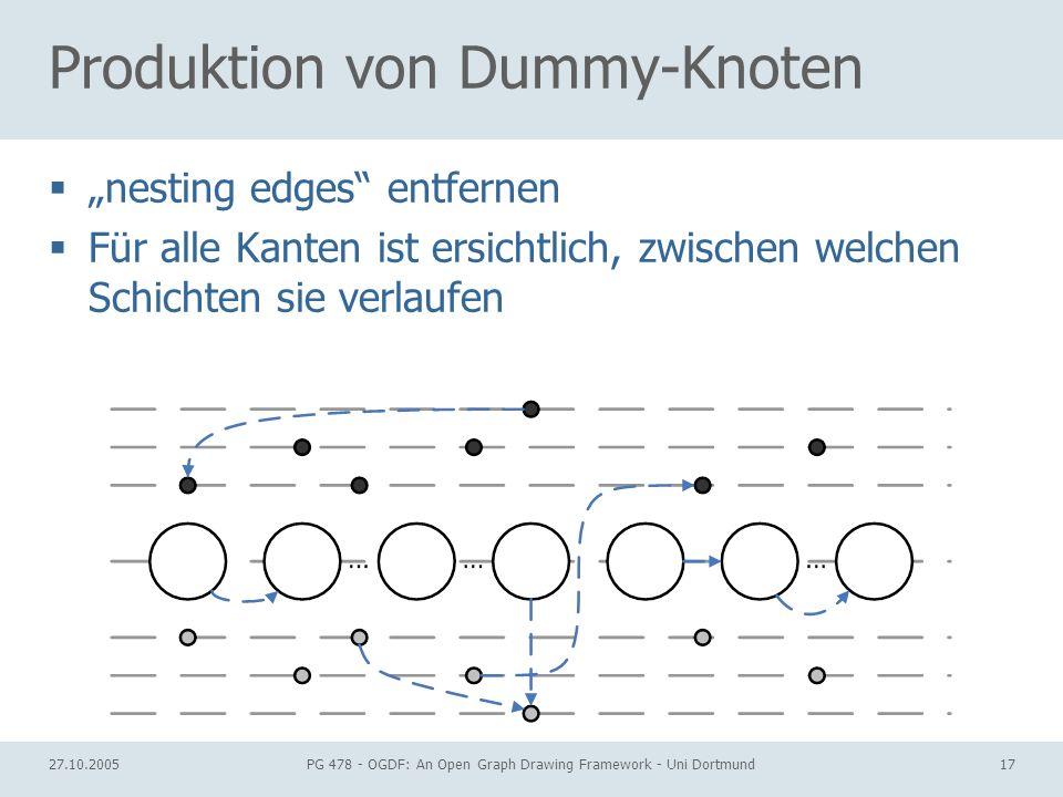 Produktion von Dummy-Knoten