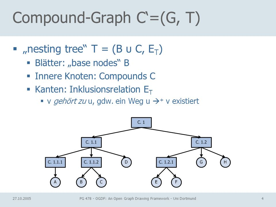 Compound-Graph C'=(G, T)