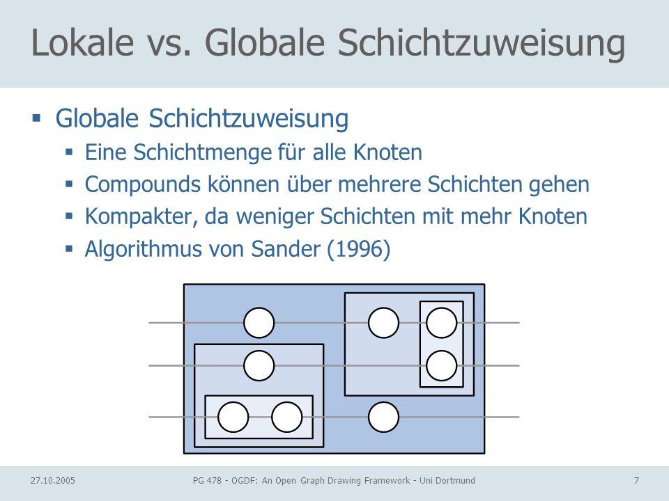 Lokale vs. Globale Schichtzuweisung