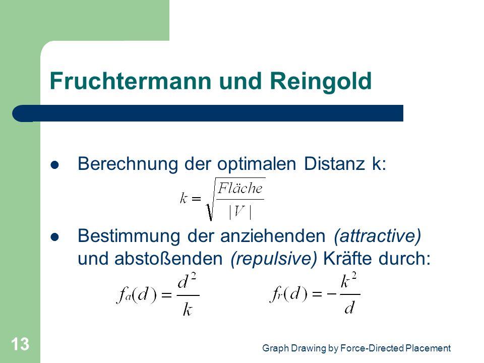 Fruchtermann und Reingold