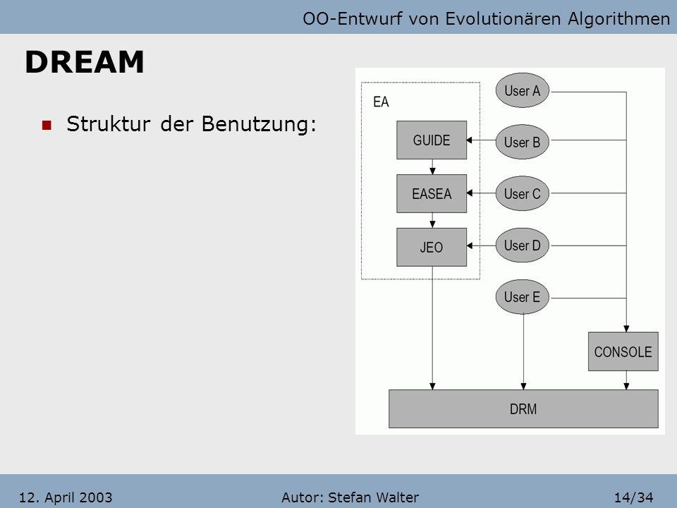DREAM Struktur der Benutzung: 12. April 2003 Autor: Stefan Walter