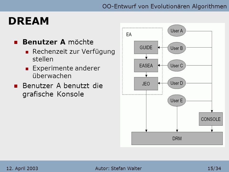 DREAM Benutzer A möchte Benutzer A benutzt die grafische Konsole