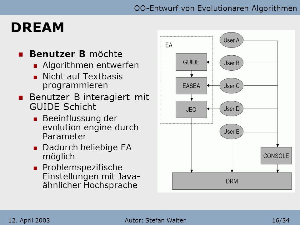 DREAM Benutzer B möchte Benutzer B interagiert mit GUIDE Schicht