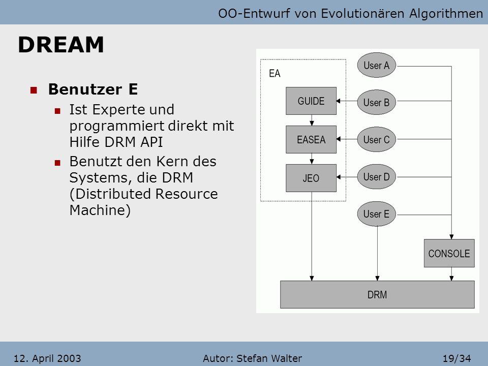 DREAM Benutzer E Ist Experte und programmiert direkt mit Hilfe DRM API